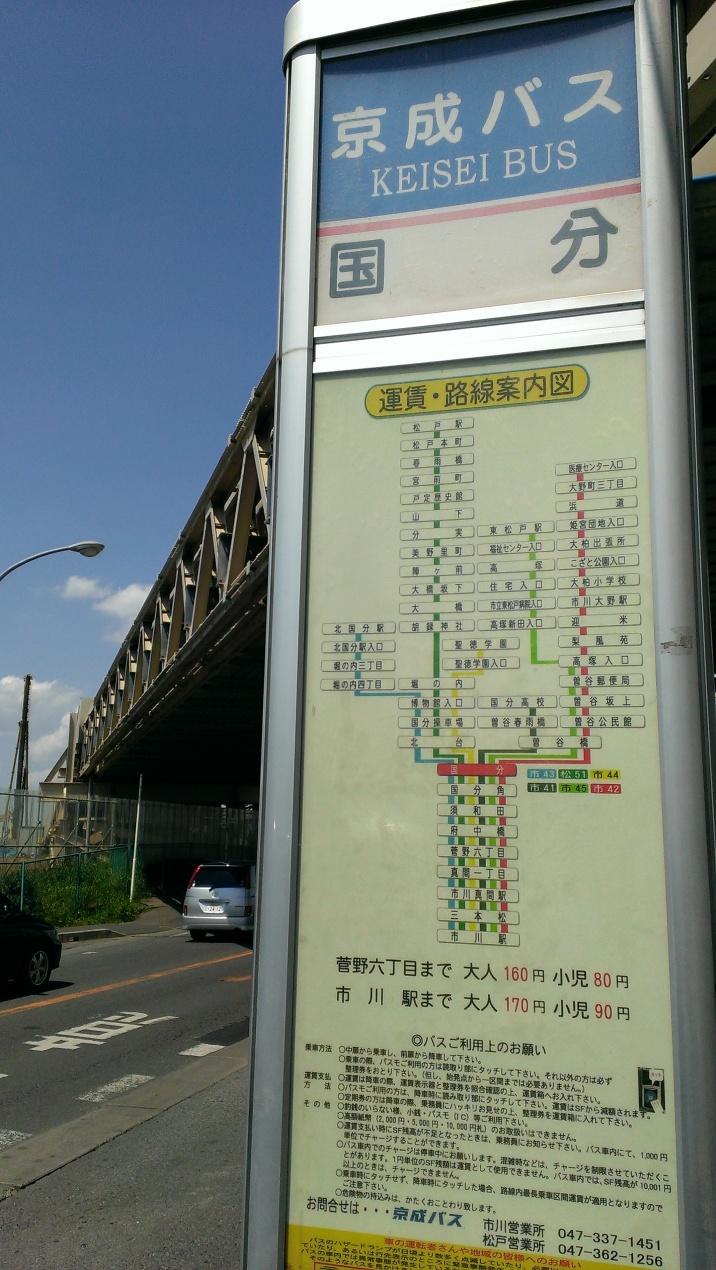 国分バス停と工事中の橋